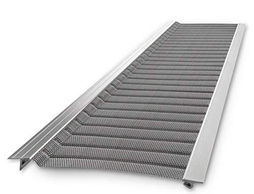Stainless Steel Micro-Mesh, Raptor Gutter Guard: A Contractor-Grade DIY Gutter Cover That fits Any roof or...
